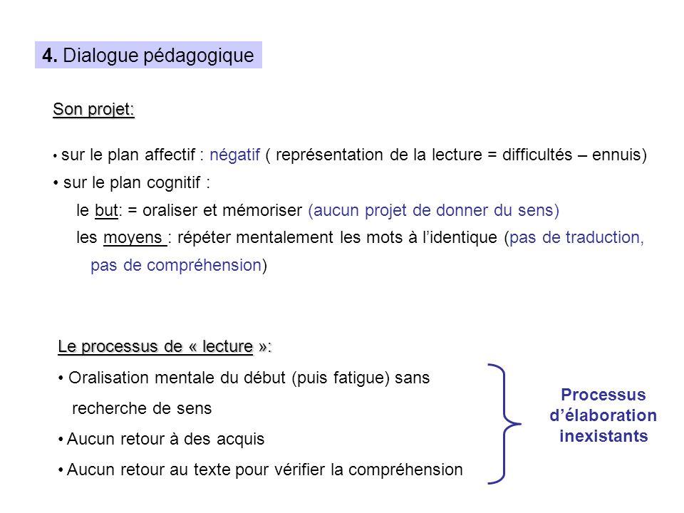 4. Dialogue pédagogique Son projet: sur le plan affectif : négatif ( représentation de la lecture = difficultés – ennuis) sur le plan cognitif : le bu