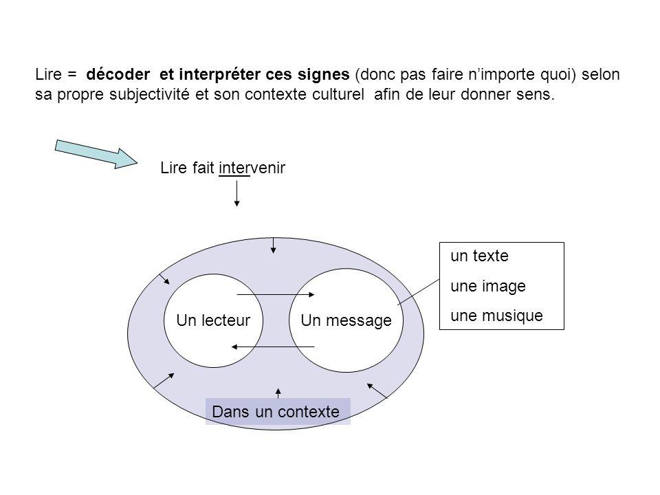 Lire = décoder et interpréter ces signes (donc pas faire nimporte quoi) selon sa propre subjectivité et son contexte culturel afin de leur donner sens