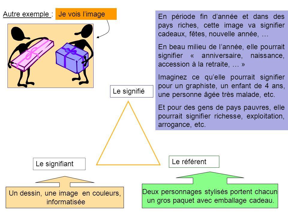 Autre exemple :Je vois limage Le signifiant Le référent Le signifié Un dessin, une image en couleurs, informatisée Deux personnages stylisés portent c
