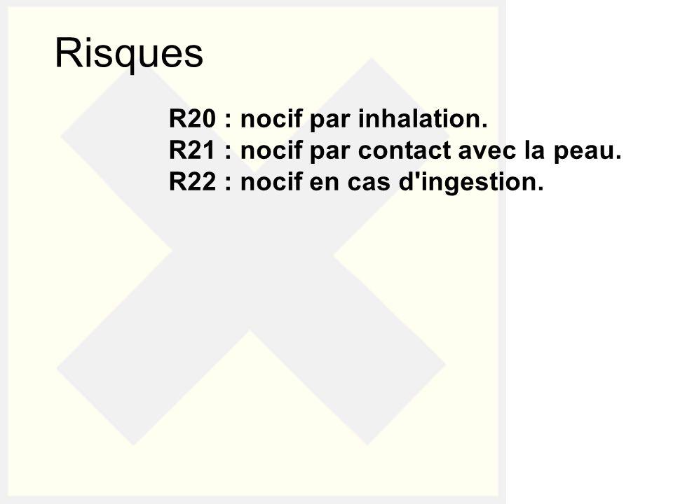 R20 : nocif par inhalation. R21 : nocif par contact avec la peau. R22 : nocif en cas d'ingestion.