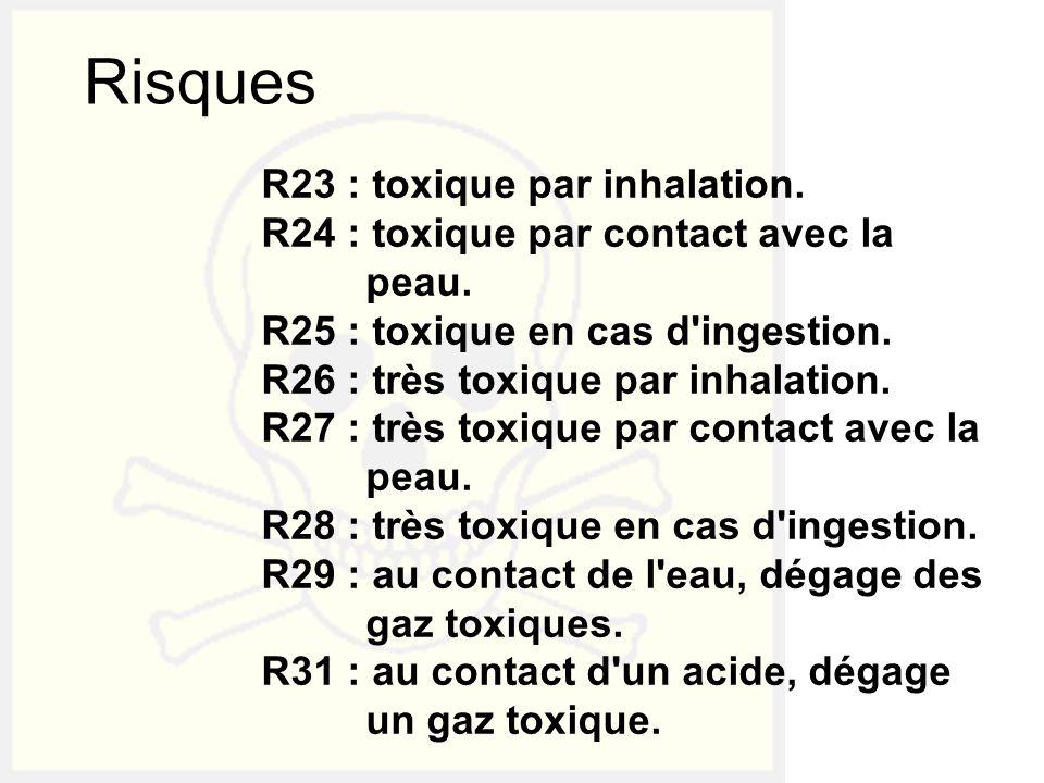 R23 : toxique par inhalation. R24 : toxique par contact avec la peau. R25 : toxique en cas d'ingestion. R26 : très toxique par inhalation. R27 : très