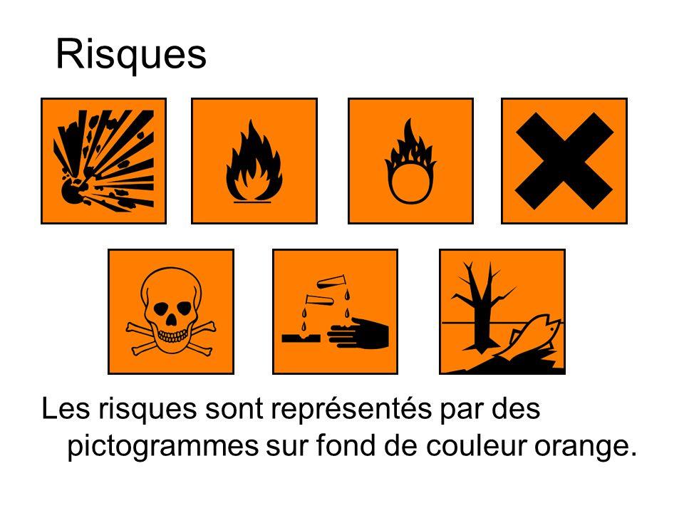 Explosif Risques