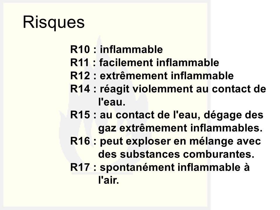 R10 : inflammable R11 : facilement inflammable R12 : extrêmement inflammable R14 : réagit violemment au contact de l'eau. R15 : au contact de l'eau, d