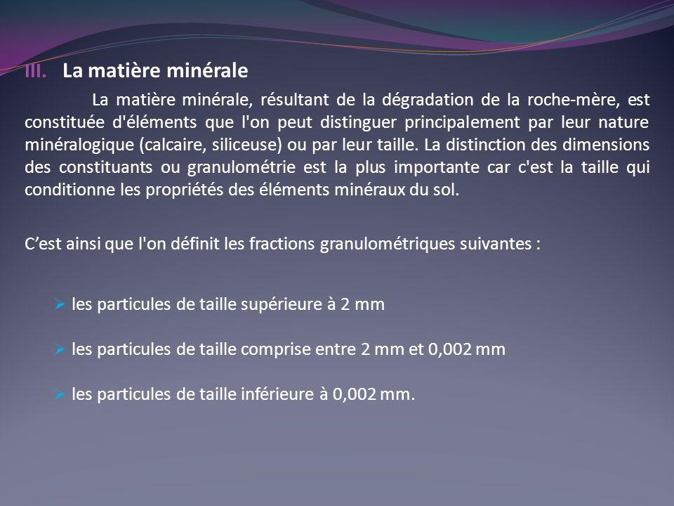 III. La matière minérale La matière minérale, résultant de la dégradation de la roche-mère, est constituée d'éléments que l'on peut distinguer princip