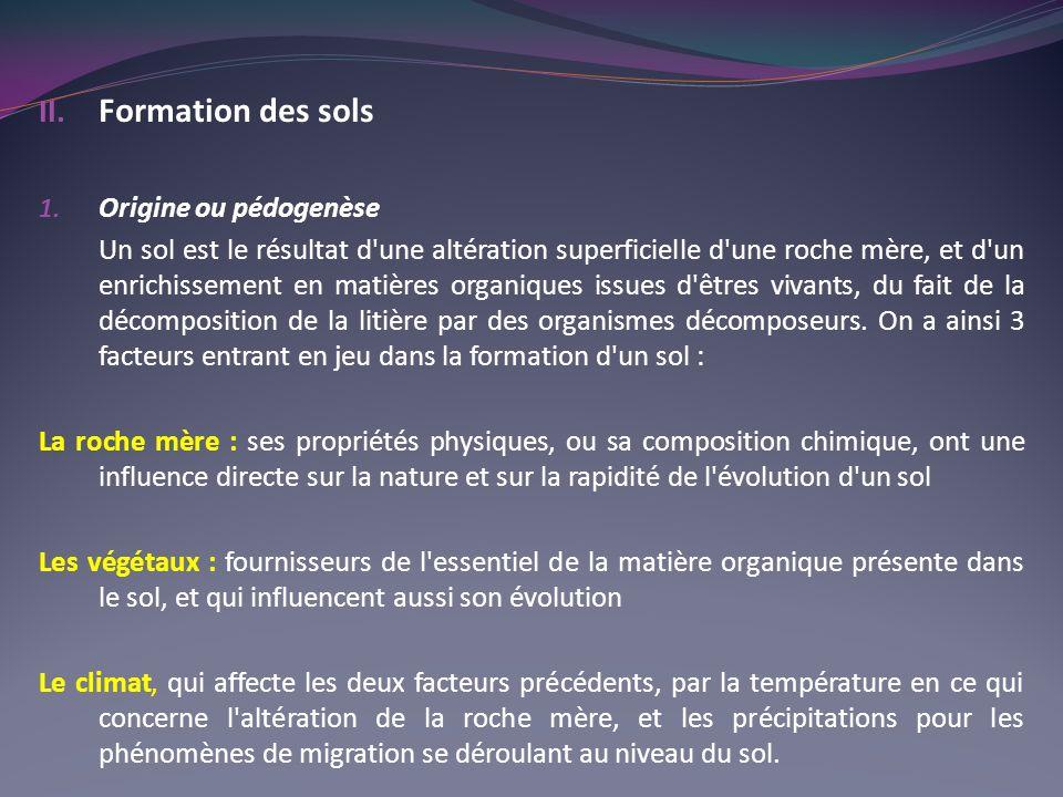 II.Formation des sols 1.