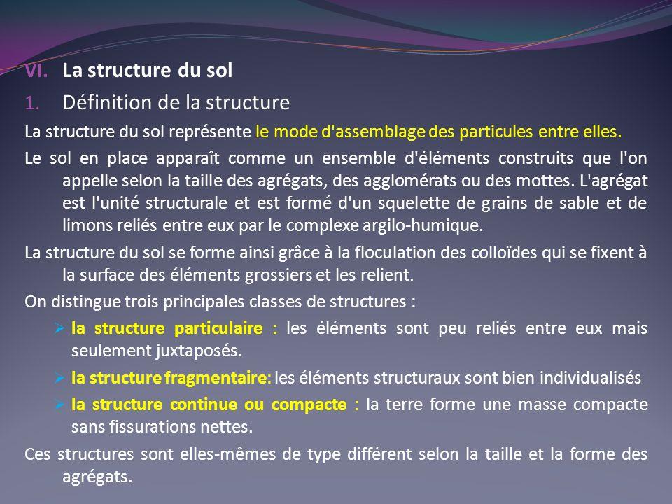 VI.La structure du sol 1.