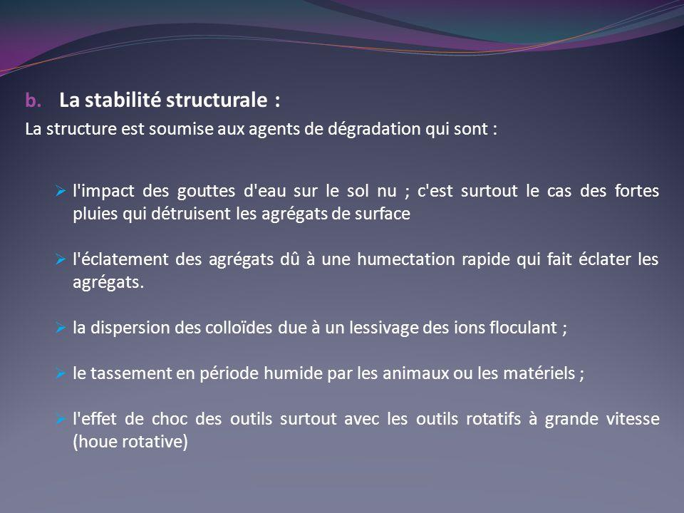 b. La stabilité structurale : La structure est soumise aux agents de dégradation qui sont : l'impact des gouttes d'eau sur le sol nu ; c'est surtout l