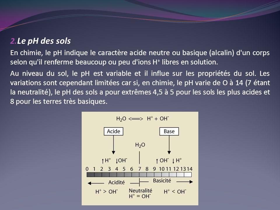 2. Le pH des sols En chimie, le pH indique le caractère acide neutre ou basique (alcalin) d'un corps selon qu'il renferme beaucoup ou peu d'ions H + l
