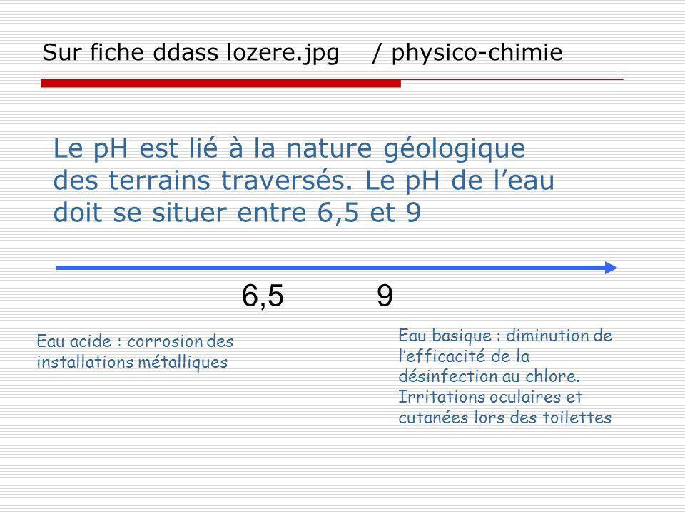 Sur fiche ddass lozere.jpg / physico-chimie Le pH est lié à la nature géologique des terrains traversés. Le pH de leau doit se situer entre 6,5 et 9 6