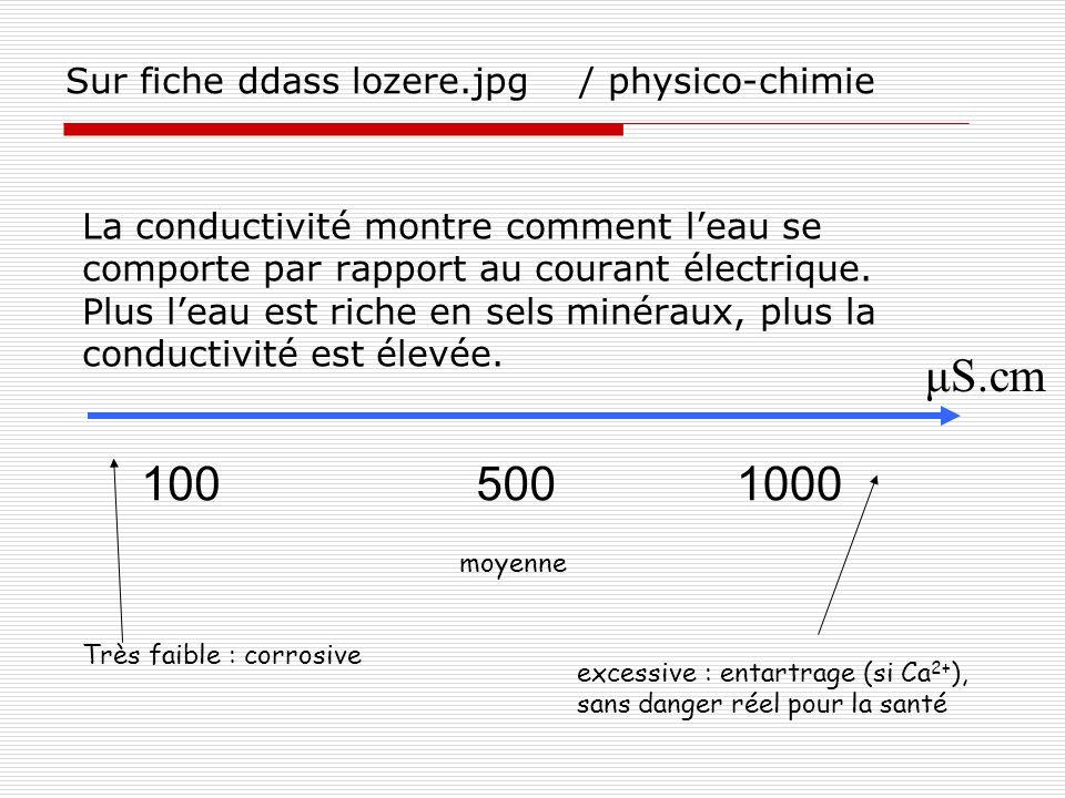 Sur fiche ddass lozere.jpg / physico-chimie La conductivité montre comment leau se comporte par rapport au courant électrique. Plus leau est riche en