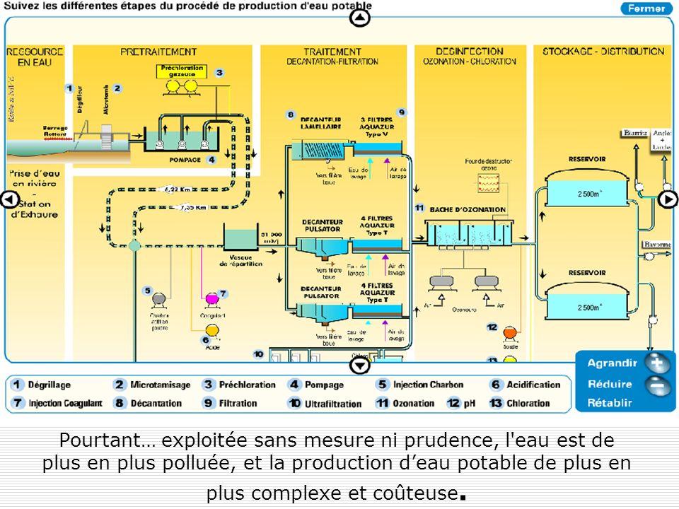 Sur fiche ddass lozere.jpg / physico-chimie La turbidité d une eau est due à la présence des matières en suspension finement divisées (argile, limon, matières organiques.).