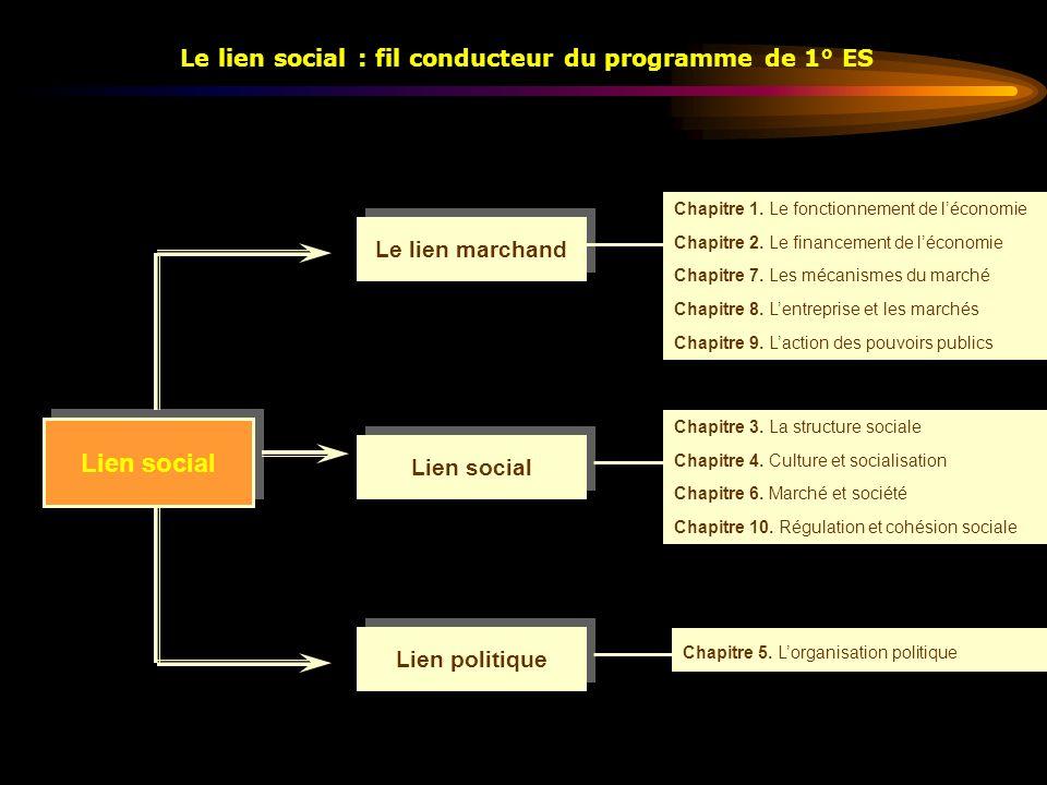 Le lien social : fil conducteur du programme de 1° ES Lien social Le lien marchand Lien social Lien politique Chapitre 1. Le fonctionnement de léconom