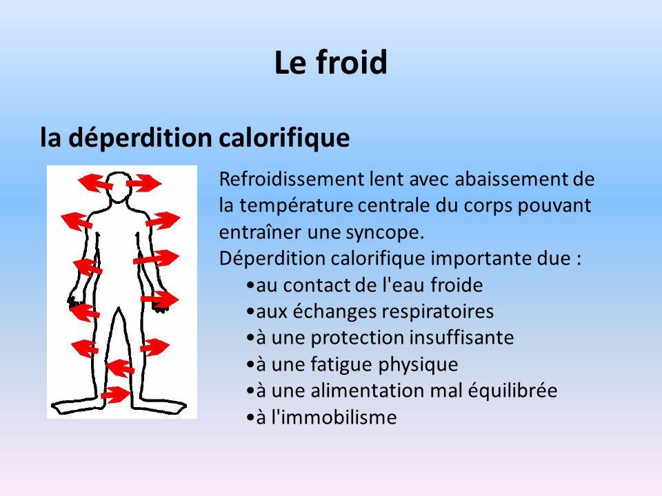 Le froid la déperdition calorifique Refroidissement lent avec abaissement de la température centrale du corps pouvant entraîner une syncope.