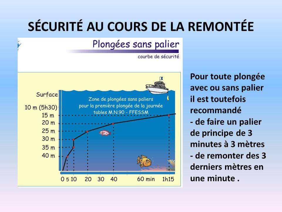 SÉCURITÉ AU COURS DE LA REMONTÉE Pour toute plongée avec ou sans palier il est toutefois recommandé - de faire un palier de principe de 3 minutes à 3 mètres - de remonter des 3 derniers mètres en une minute.