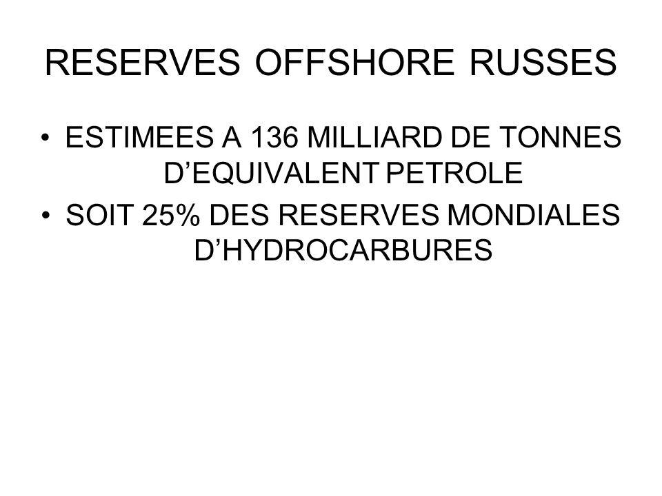 RESERVES OFFSHORE RUSSES ESTIMEES A 136 MILLIARD DE TONNES DEQUIVALENT PETROLE SOIT 25% DES RESERVES MONDIALES DHYDROCARBURES