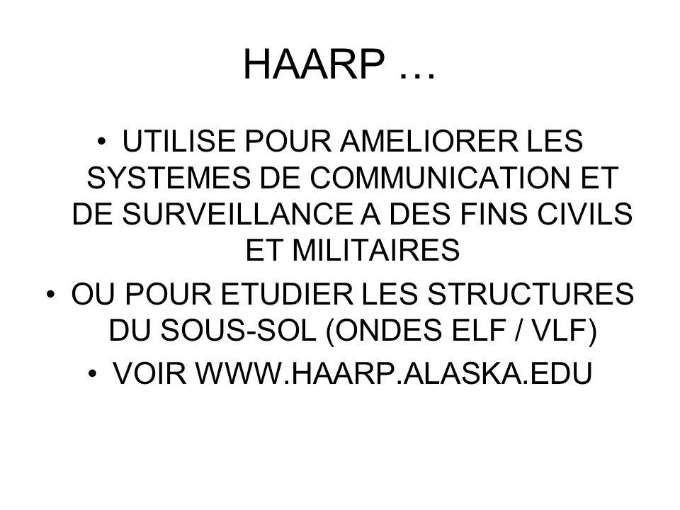 HAARP … UTILISE POUR AMELIORER LES SYSTEMES DE COMMUNICATION ET DE SURVEILLANCE A DES FINS CIVILS ET MILITAIRES OU POUR ETUDIER LES STRUCTURES DU SOUS