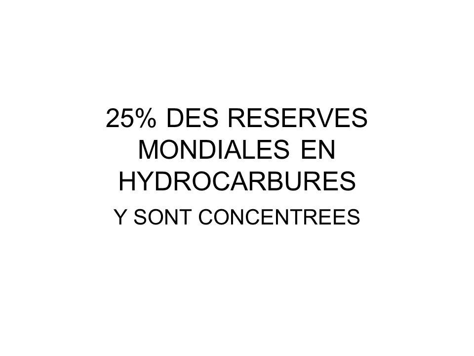 25% DES RESERVES MONDIALES EN HYDROCARBURES Y SONT CONCENTREES