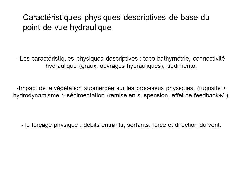 -Les caractéristiques physiques descriptives : topo-bathymétrie, connectivité hydraulique (graux, ouvrages hydrauliques), sédimento. -Impact de la vég