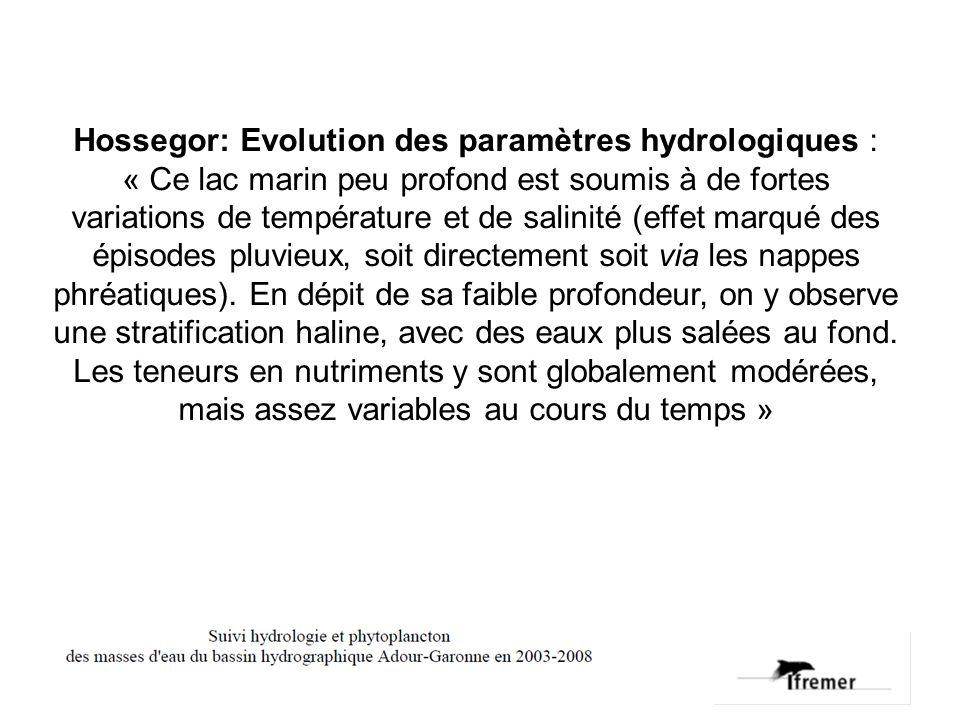 Hossegor: Evolution des paramètres hydrologiques : « Ce lac marin peu profond est soumis à de fortes variations de température et de salinité (effet m