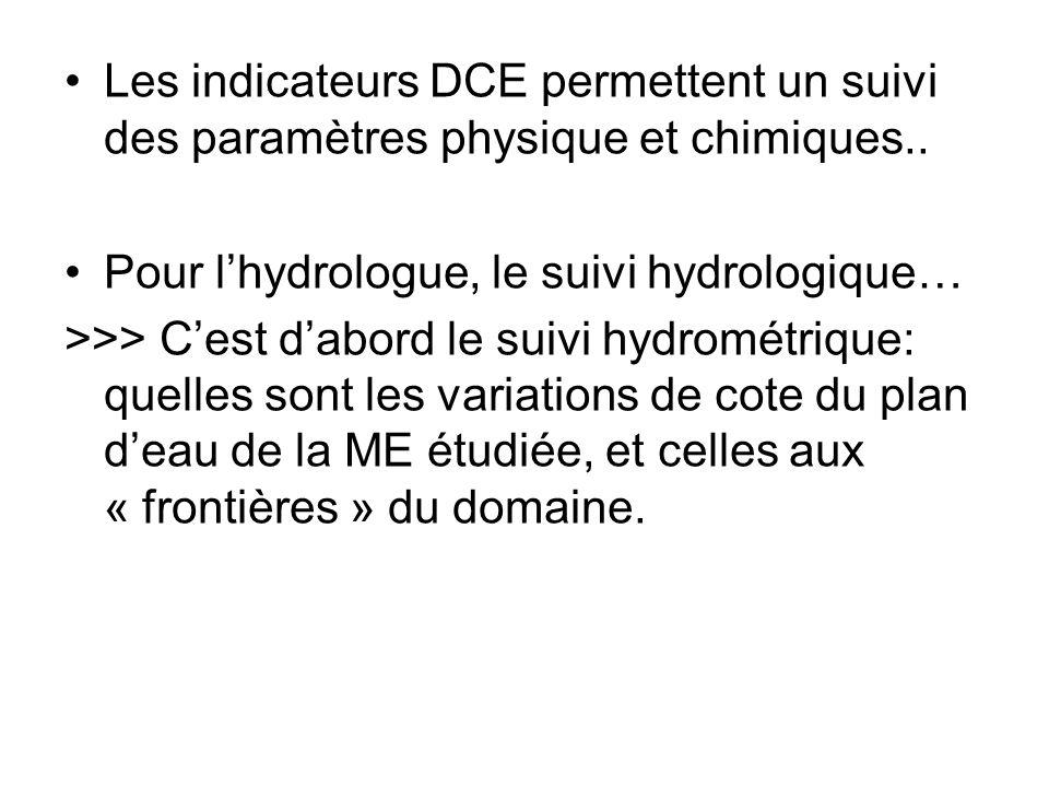 Les indicateurs DCE permettent un suivi des paramètres physique et chimiques.. Pour lhydrologue, le suivi hydrologique… >>> Cest dabord le suivi hydro