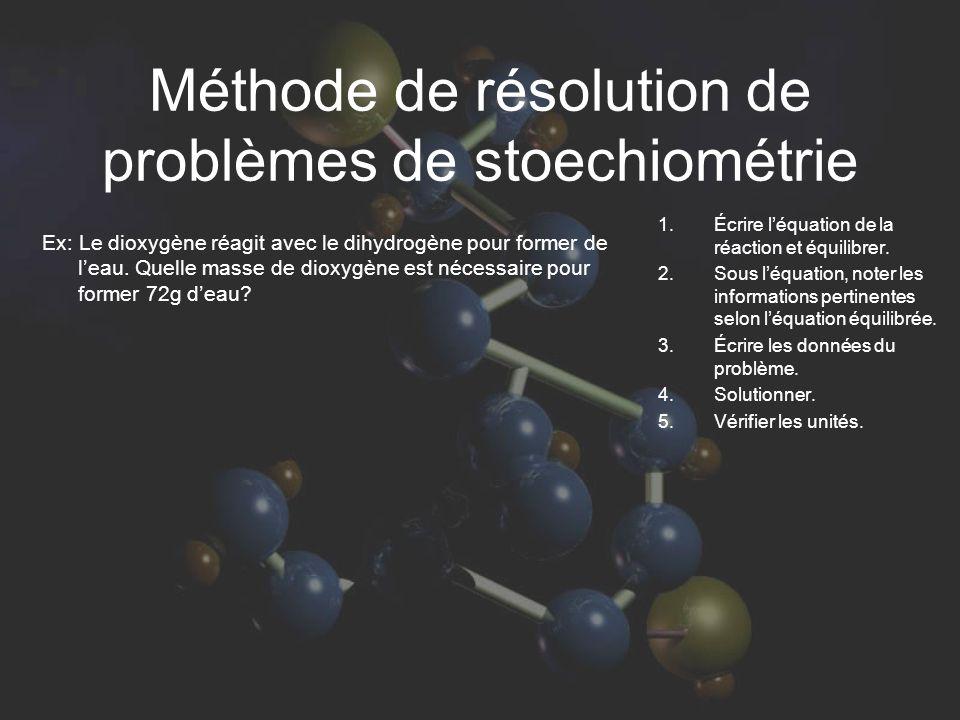 Méthode de résolution de problèmes de stoechiométrie Ex: Le dioxygène réagit avec le dihydrogène pour former de leau. Quelle masse de dioxygène est né