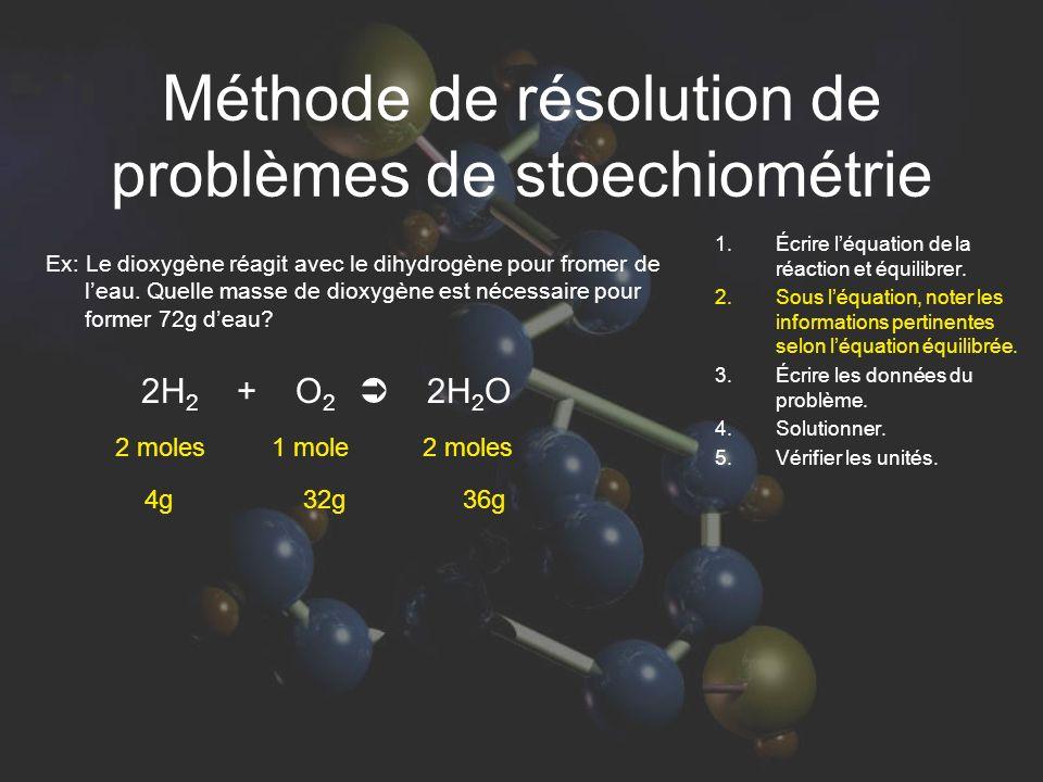 Méthode de résolution de problèmes de stoechiométrie Ex: Le dioxygène réagit avec le dihydrogène pour fromer de leau. Quelle masse de dioxygène est né
