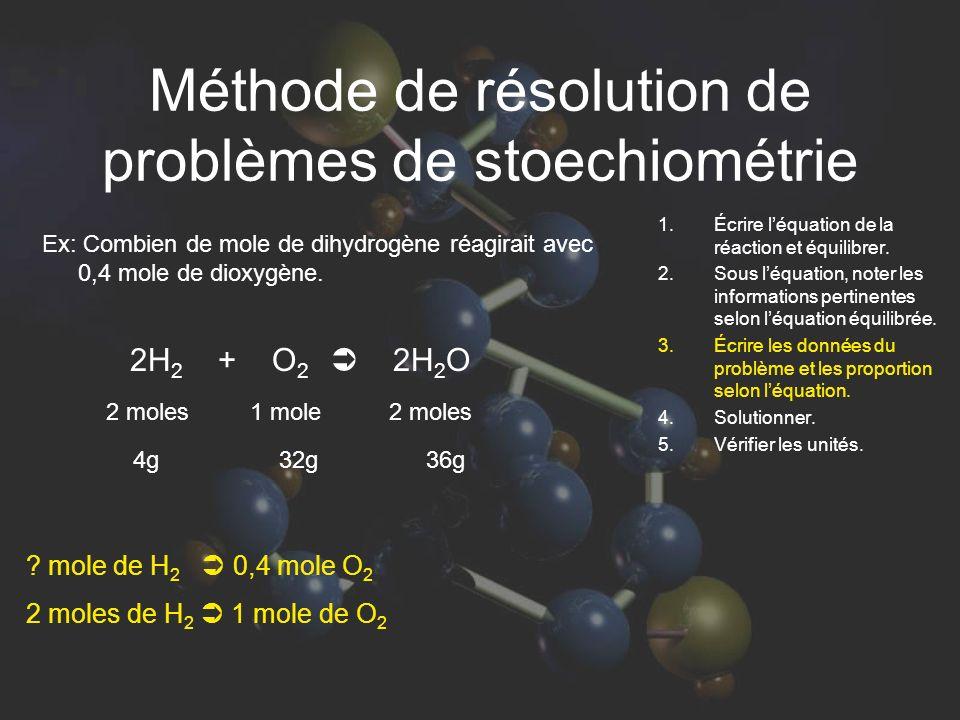 Méthode de résolution de problèmes de stoechiométrie Ex: Combien de mole de dihydrogène réagirait avec 0,4 mole de dioxygène. 1.Écrire léquation de la