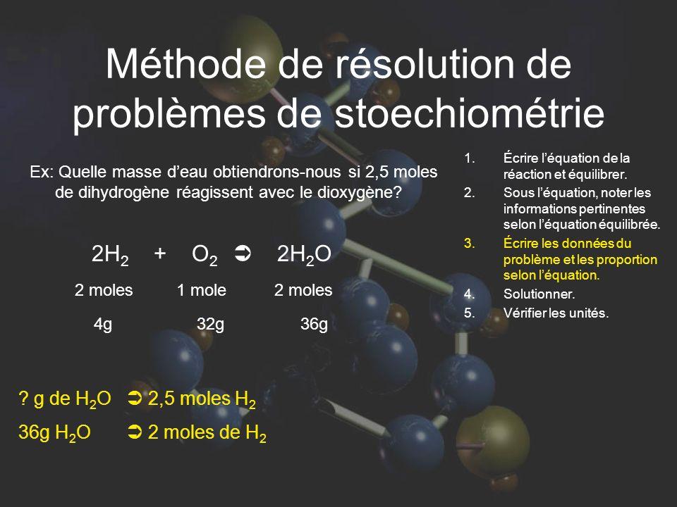 Méthode de résolution de problèmes de stoechiométrie Ex: Quelle masse deau obtiendrons-nous si 2,5 moles de dihydrogène réagissent avec le dioxygène?