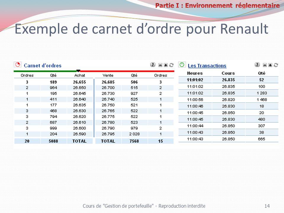 Exemple de carnet dordre pour Renault Cours de