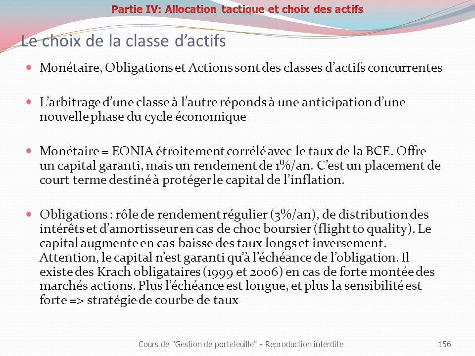 Le choix de la classe dactifs Monétaire, Obligations et Actions sont des classes dactifs concurrentes Larbitrage dune classe à lautre réponds à une an