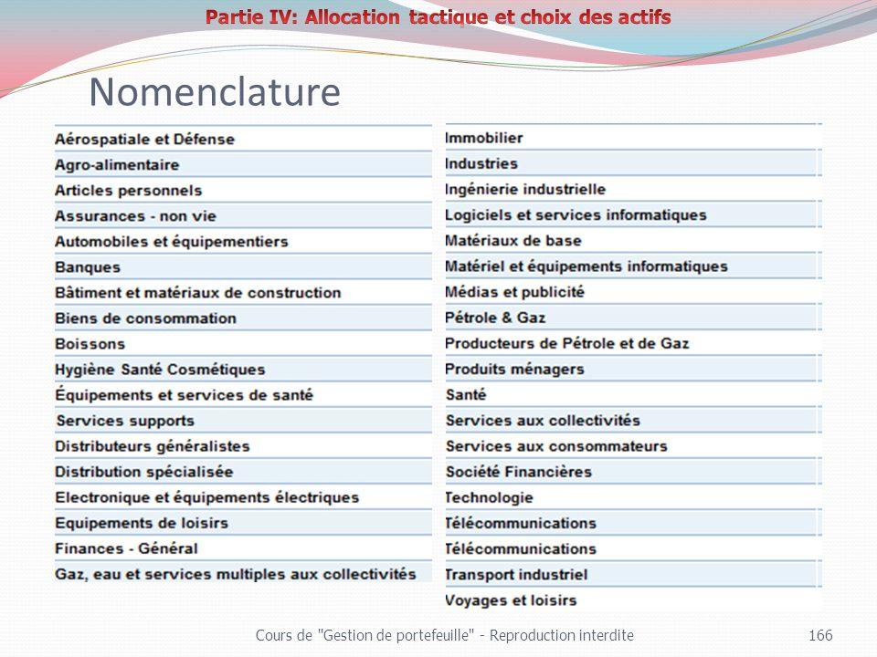 Nomenclature 166Cours de