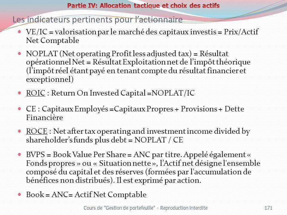 Les indicateurs pertinents pour lactionnaire VE/IC = valorisation par le marché des capitaux investis = Prix/Actif Net Comptable NOPLAT (Net operating