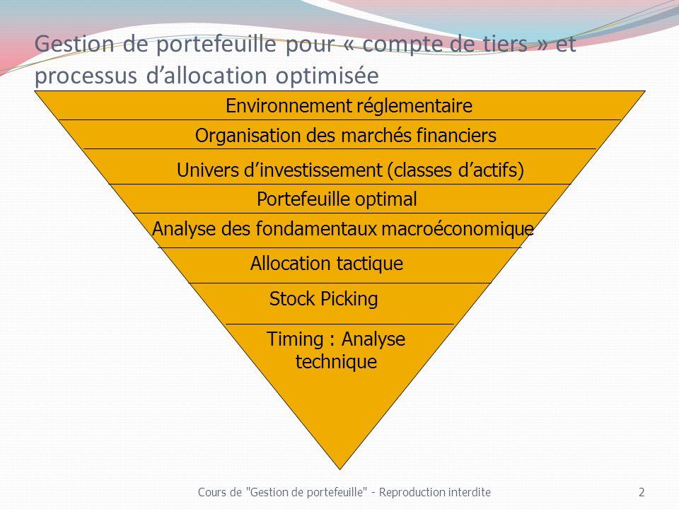 Gestion de portefeuille pour « compte de tiers » et processus dallocation optimisée Cours de