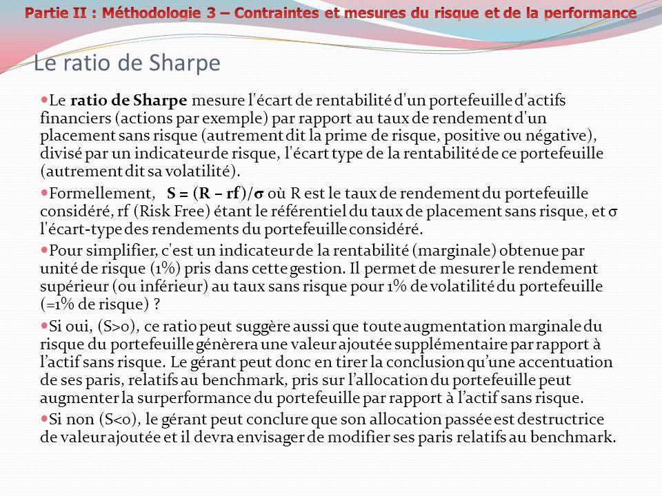 Le ratio de Sharpe Le ratio de Sharpe mesure l'écart de rentabilité d'un portefeuille d'actifs financiers (actions par exemple) par rapport au taux de