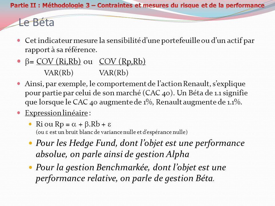 Le Béta Cet indicateur mesure la sensibilité dune portefeuille ou dun actif par rapport à sa référence. = COV (Ri,Rb) ou COV (Rp,Rb)VAR(Rb) Ainsi, par