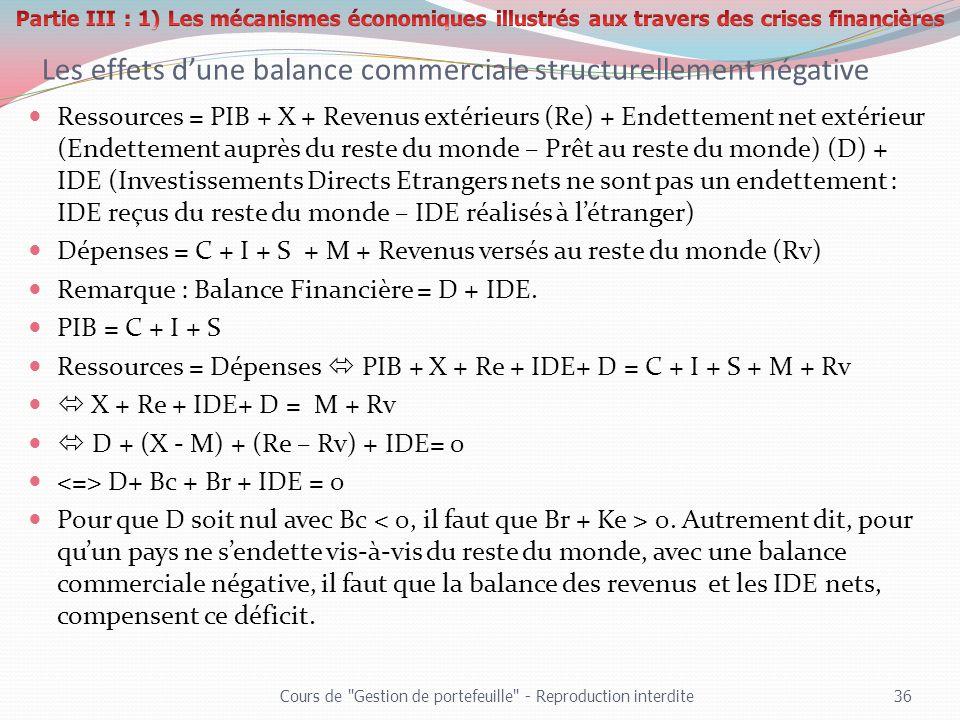 Les effets dune balance commerciale structurellement négative Ressources = PIB + X + Revenus extérieurs (Re) + Endettement net extérieur (Endettement