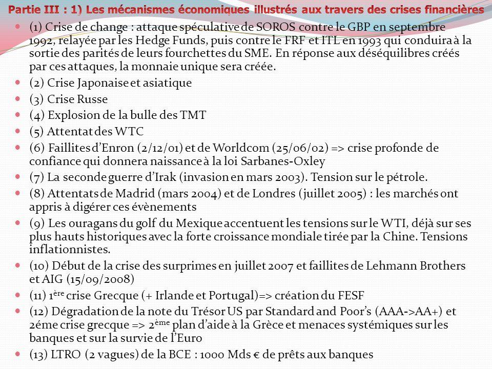 (1) Crise de change : attaque spéculative de SOROS contre le GBP en septembre 1992, relayée par les Hedge Funds, puis contre le FRF et ITL en 1993 qui