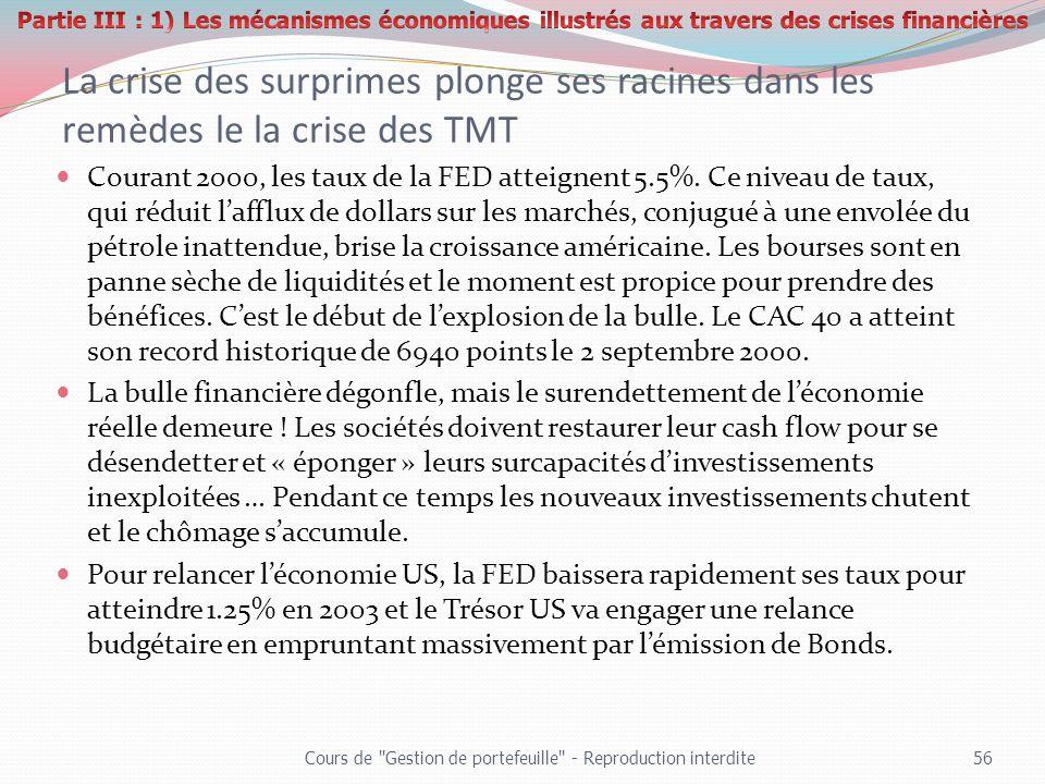La crise des surprimes plonge ses racines dans les remèdes le la crise des TMT Courant 2000, les taux de la FED atteignent 5.5%. Ce niveau de taux, qu