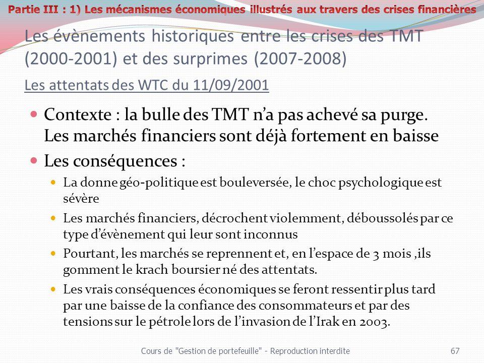 Les évènements historiques entre les crises des TMT (2000-2001) et des surprimes (2007-2008) Les attentats des WTC du 11/09/2001 Contexte : la bulle d