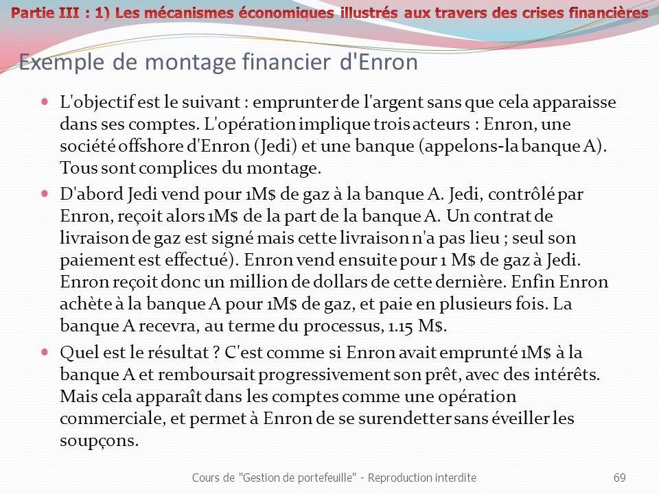 Exemple de montage financier d'Enron L'objectif est le suivant : emprunter de l'argent sans que cela apparaisse dans ses comptes. L'opération implique