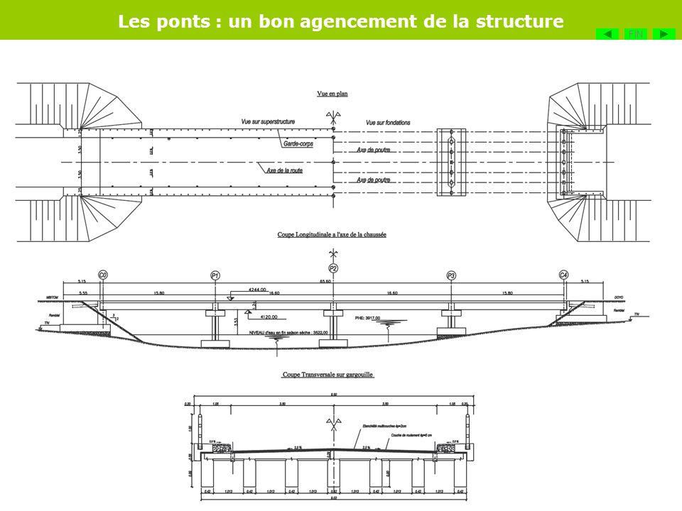 Les ponts : un bon agencement de la structure FIN