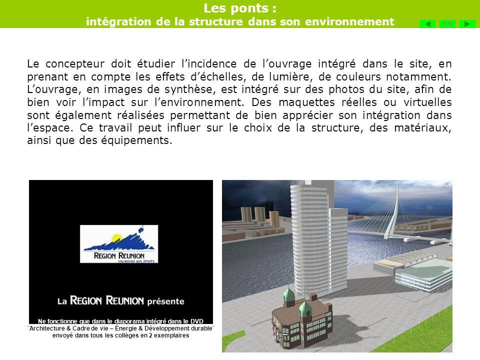 Les ponts : intégration de la structure dans son environnement Le concepteur doit étudier lincidence de louvrage intégré dans le site, en prenant en c
