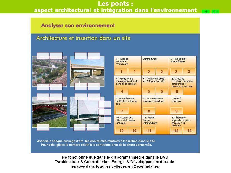 Les ponts : aspect architectural et intégration dans lenvironnement FIN Ne fonctionne que dans le diaporama intégré dans le DVD ¨Architecture & Cadre