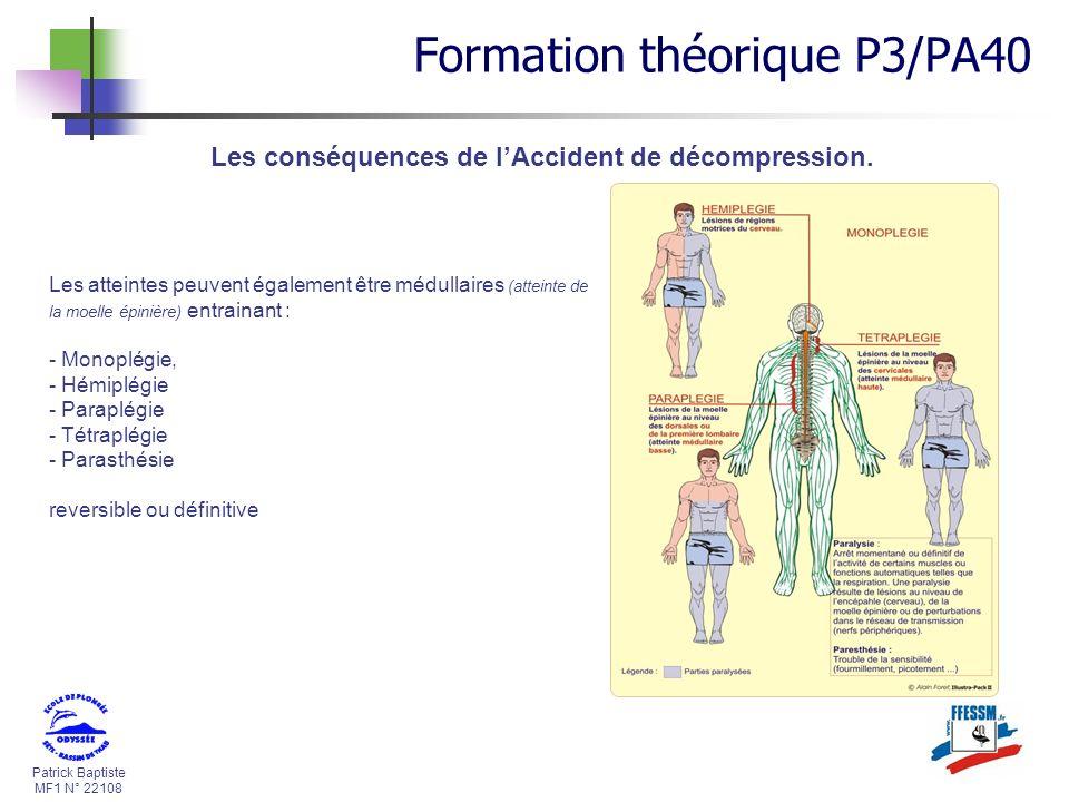 Patrick Baptiste MF1 N° 22108 Les conséquences de lAccident de décompression. Les atteintes peuvent également être médullaires (atteinte de la moelle