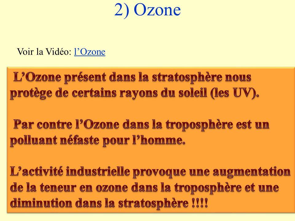 2) Ozone Voir la Vidéo: lOzonelOzone