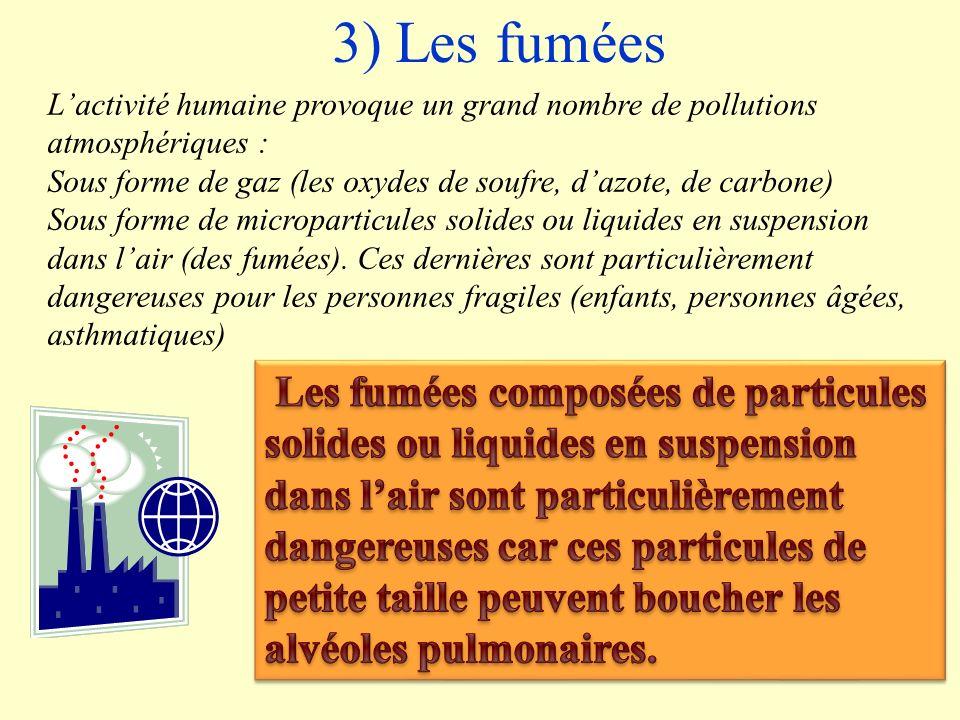 3) Les fumées Lactivité humaine provoque un grand nombre de pollutions atmosphériques : Sous forme de gaz (les oxydes de soufre, dazote, de carbone) S