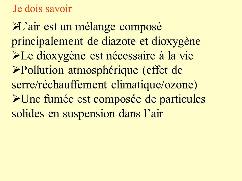 Lair est un mélange composé principalement de diazote et dioxygène Le dioxygène est nécessaire à la vie Pollution atmosphérique (effet de serre/réchau