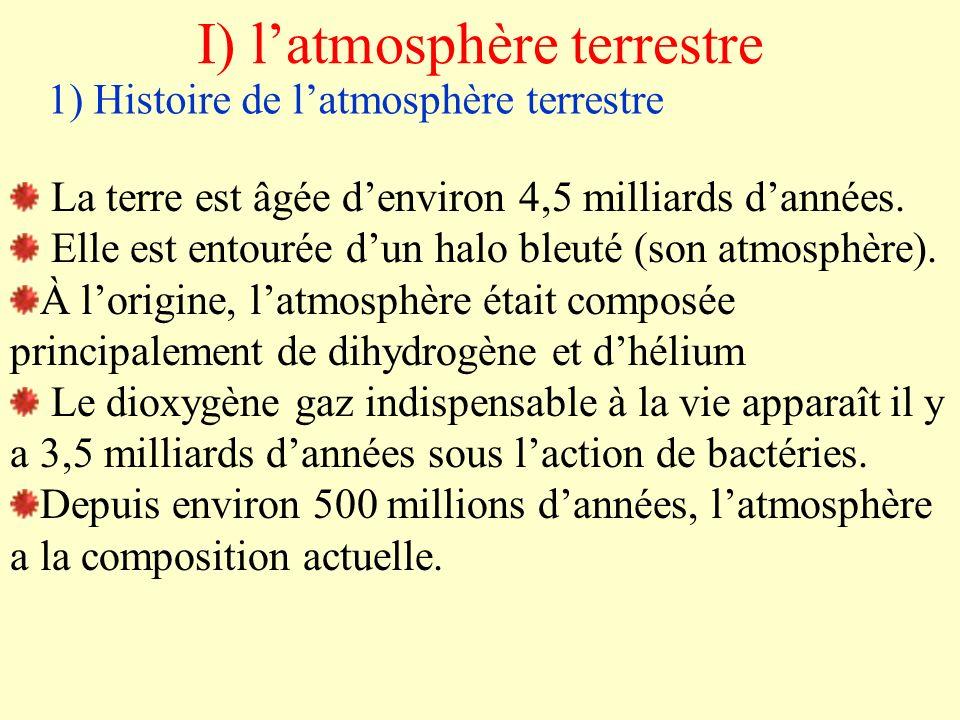 I) latmosphère terrestre 1) Histoire de latmosphère terrestre La terre est âgée denviron 4,5 milliards dannées. Elle est entourée dun halo bleuté (son