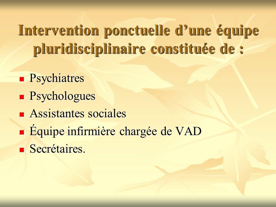 Intervention ponctuelle dune équipe pluridisciplinaire constituée de : Psychiatres Psychiatres Psychologues Psychologues Assistantes sociales Assistantes sociales Équipe infirmière chargée de VAD Équipe infirmière chargée de VAD Secrétaires.
