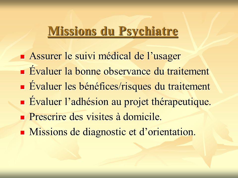 Missions du Psychiatre Assurer le suivi médical de lusager Assurer le suivi médical de lusager Évaluer la bonne observance du traitement Évaluer la bo